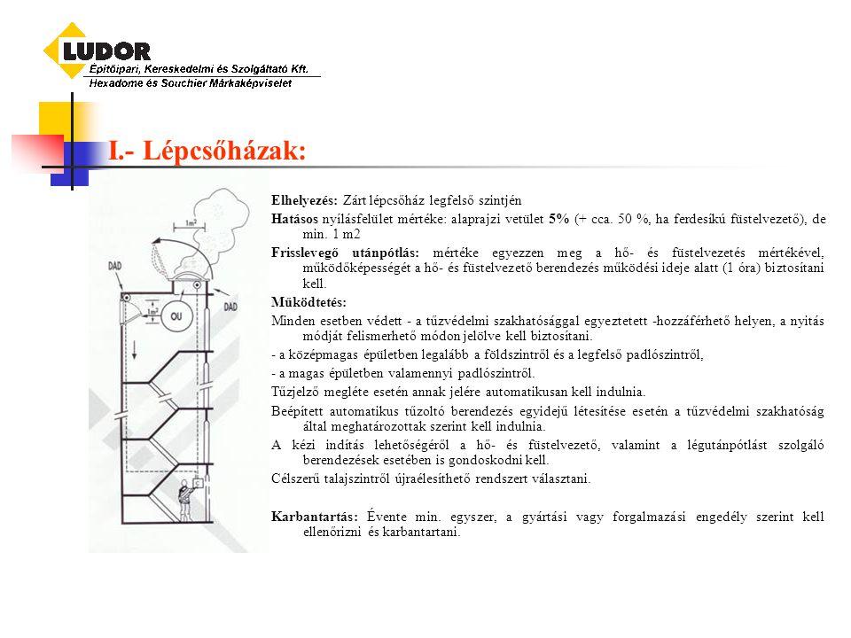 I.- Lépcsőházak: Elhelyezés: Zárt lépcsőház legfelső szintjén