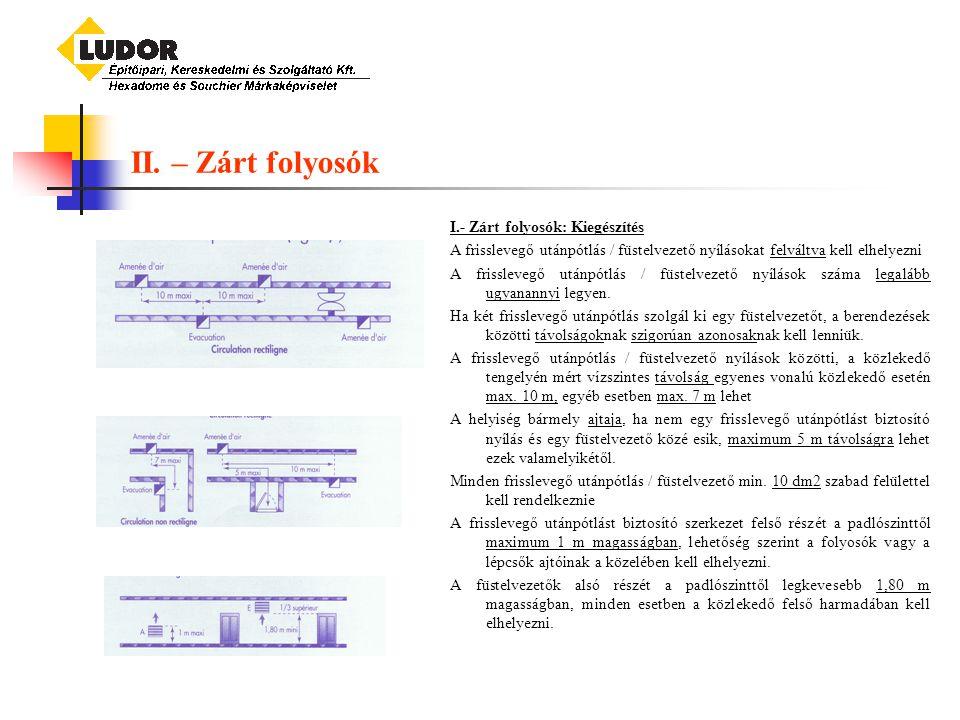 II. – Zárt folyosók I.- Zárt folyosók: Kiegészítés