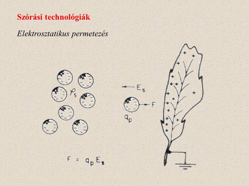 Szórási technológiák Elektrosztatikus permetezés