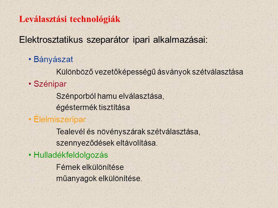 Leválasztási technológiák