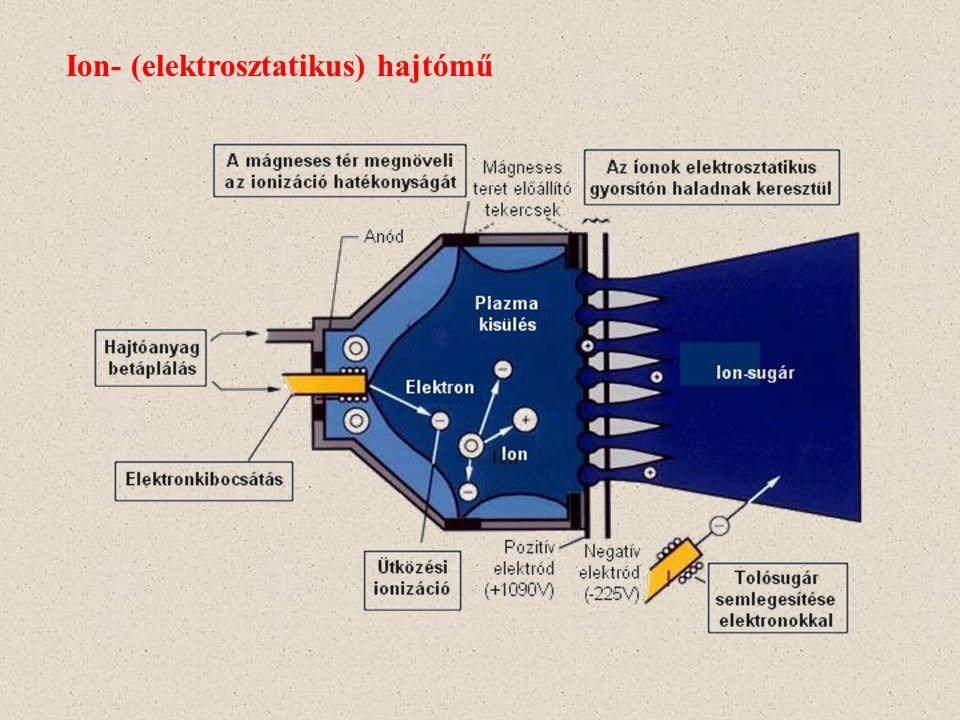 Ion- (elektrosztatikus) hajtómű