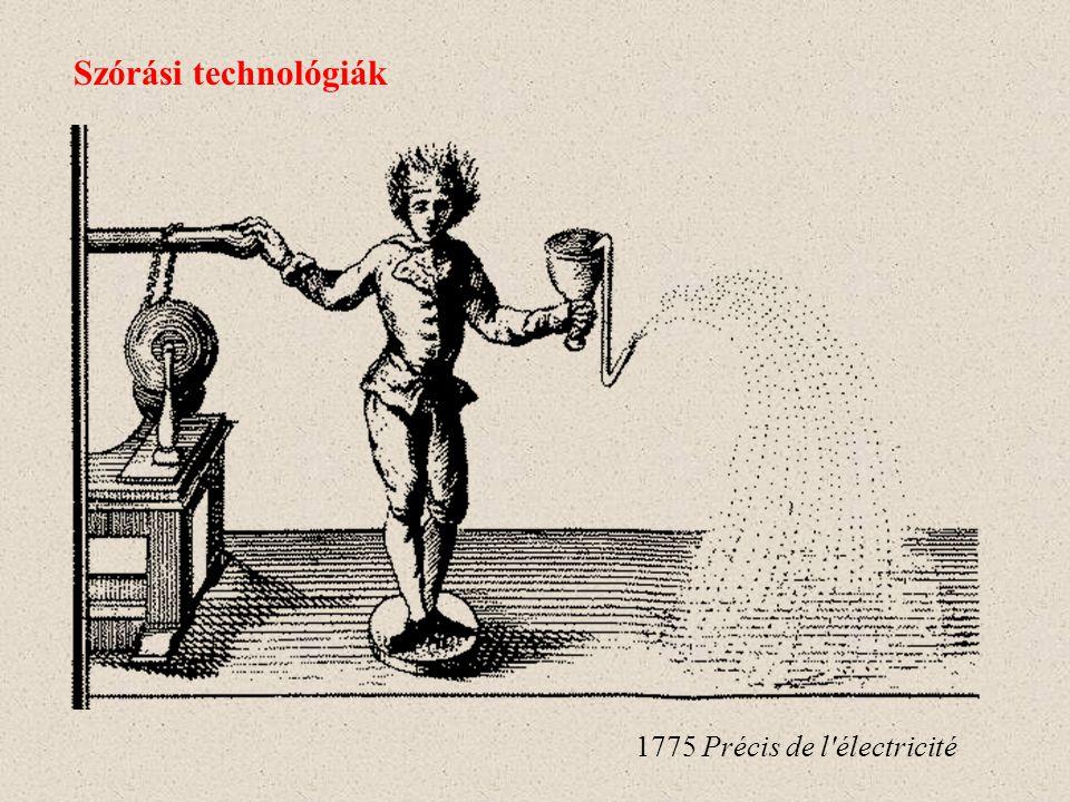 Szórási technológiák 1775 Précis de l électricité