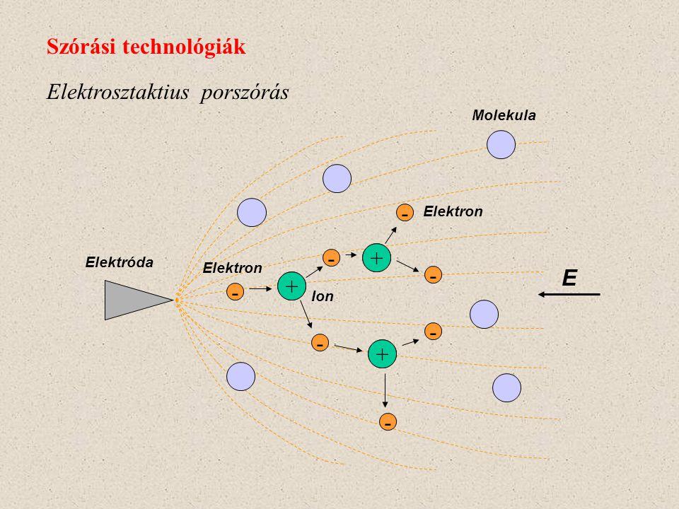 Elektrosztaktius porszórás