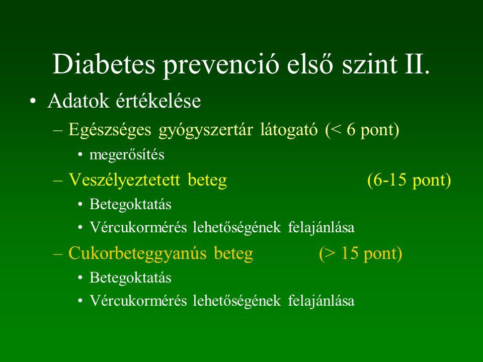 Diabetes prevenció első szint II.