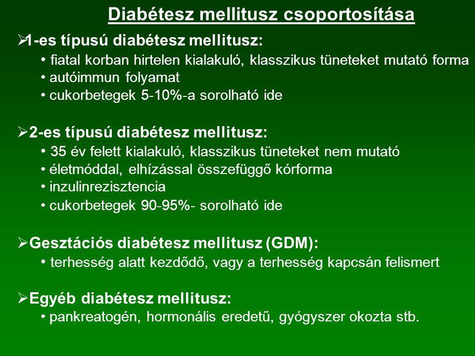 Diabétesz mellitusz csoportosítása