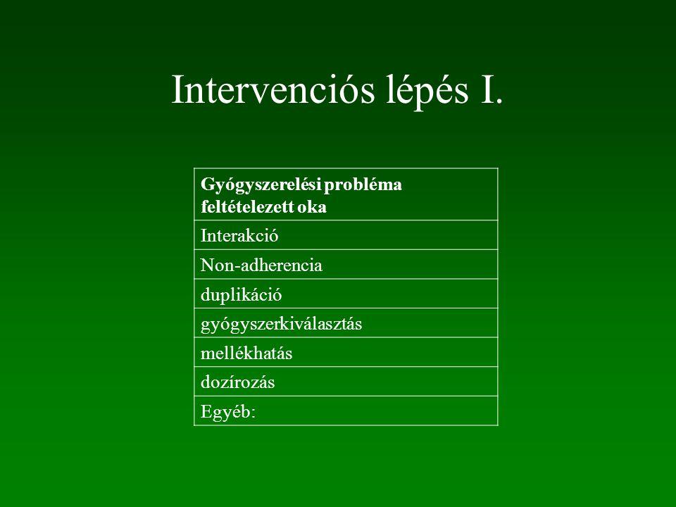 Intervenciós lépés I. Gyógyszerelési probléma feltételezett oka