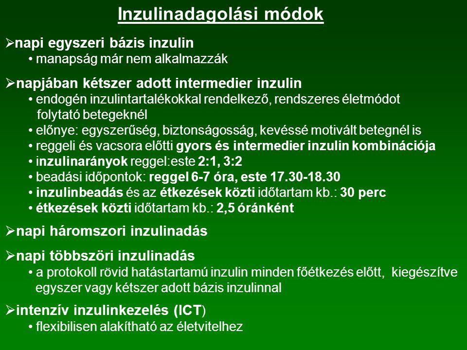 Inzulinadagolási módok