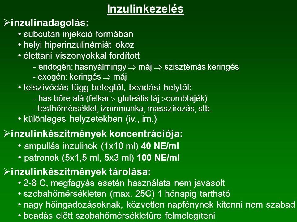 Inzulinkezelés inzulinadagolás: inzulinkészítmények koncentrációja: