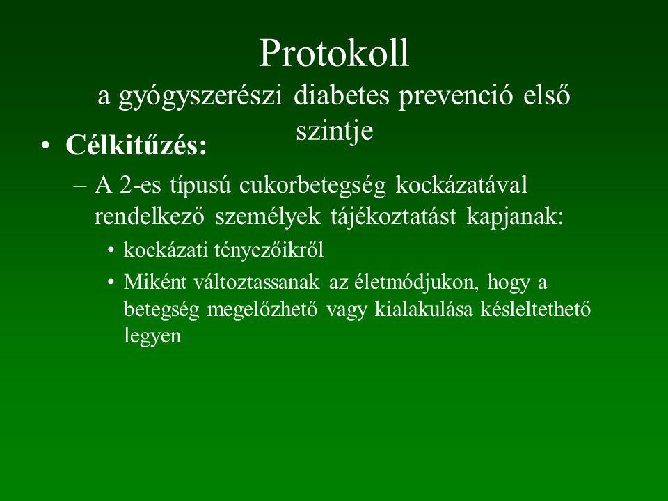 Protokoll a gyógyszerészi diabetes prevenció első szintje