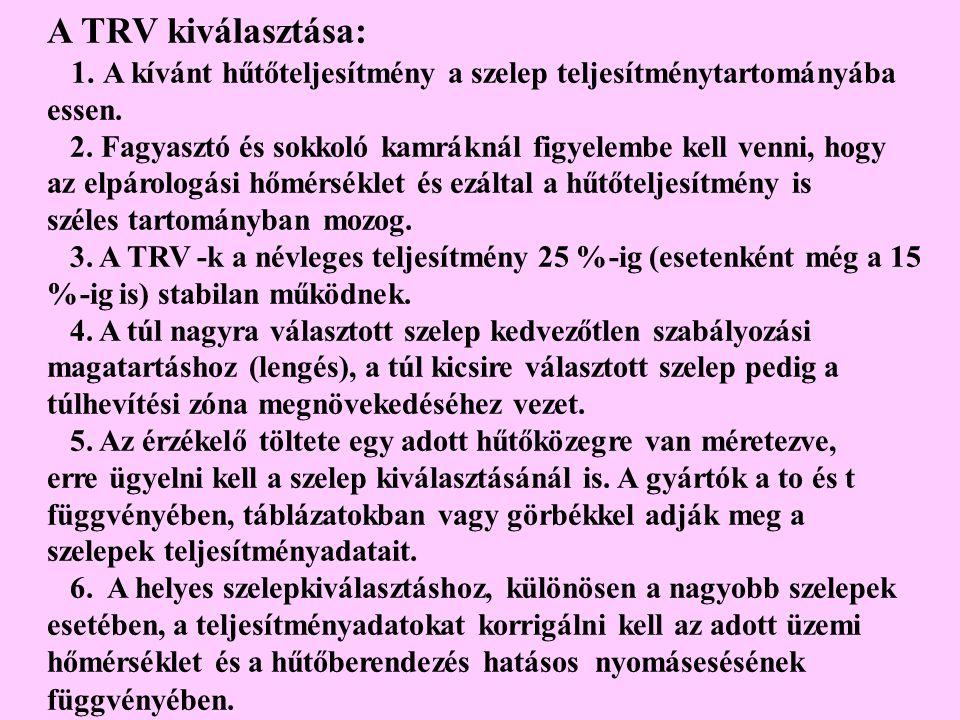 A TRV kiválasztása: 1. A kívánt hűtőteljesítmény a szelep teljesítménytartományába essen.