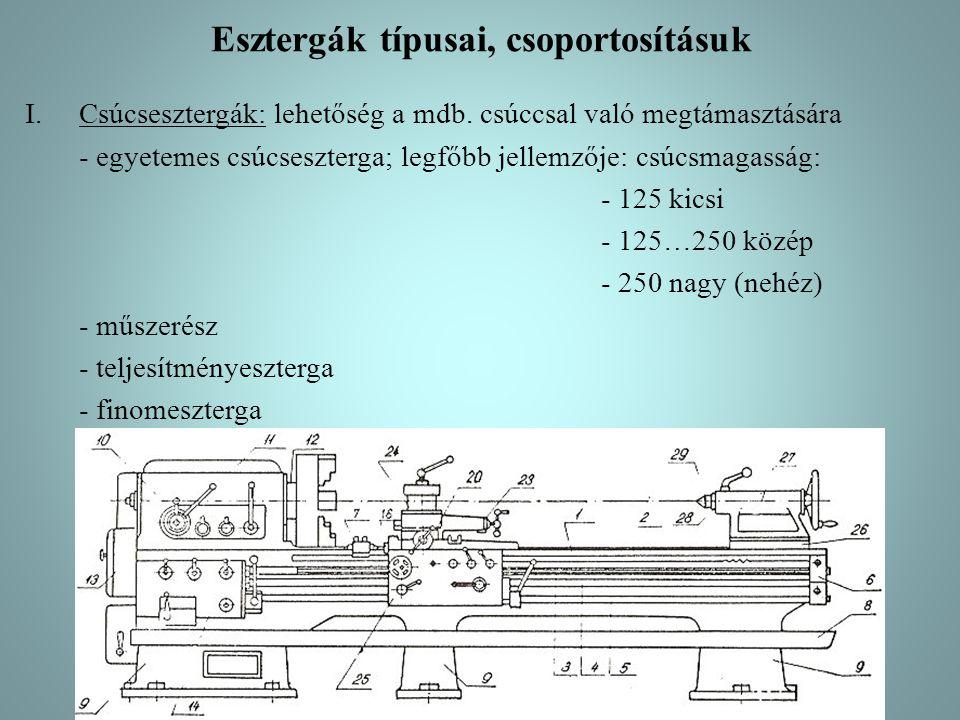 Esztergák típusai, csoportosításuk