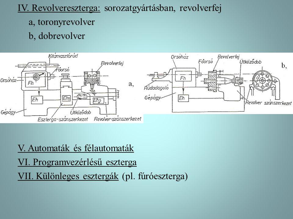 IV. Revolvereszterga: sorozatgyártásban, revolverfej a, toronyrevolver b, dobrevolver V.