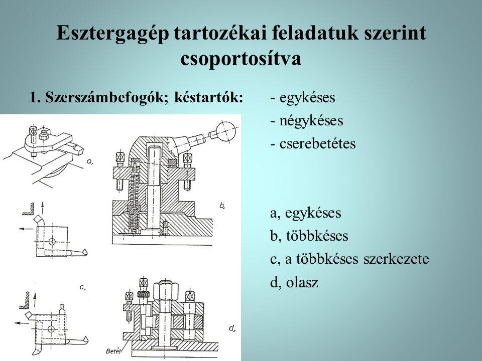 Esztergagép tartozékai feladatuk szerint csoportosítva