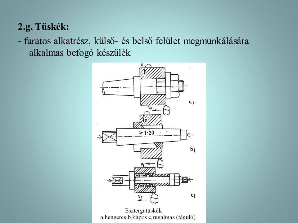 2.g, Tüskék: - furatos alkatrész, külső- és belső felület megmunkálására alkalmas befogó készülék