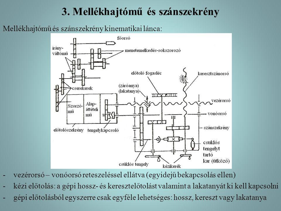 3. Mellékhajtómű és szánszekrény