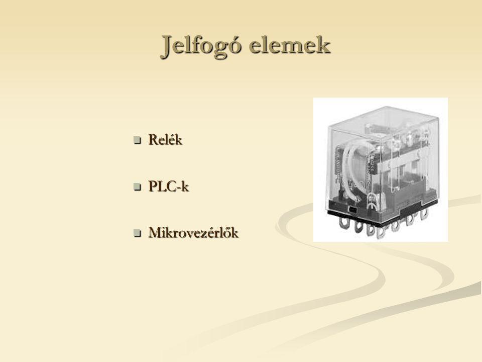 Jelfogó elemek Relék PLC-k Mikrovezérlők