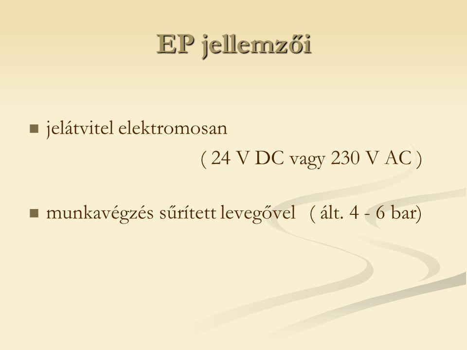 EP jellemzői jelátvitel elektromosan ( 24 V DC vagy 230 V AC )