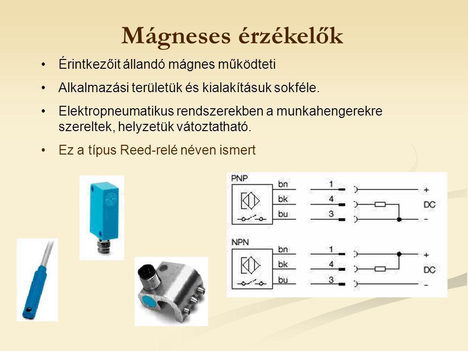 Mágneses érzékelők Érintkezőit állandó mágnes működteti