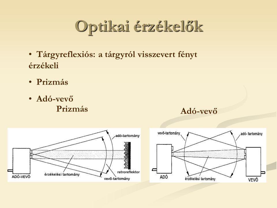 Optikai érzékelők Tárgyreflexiós: a tárgyról visszevert fényt érzékeli