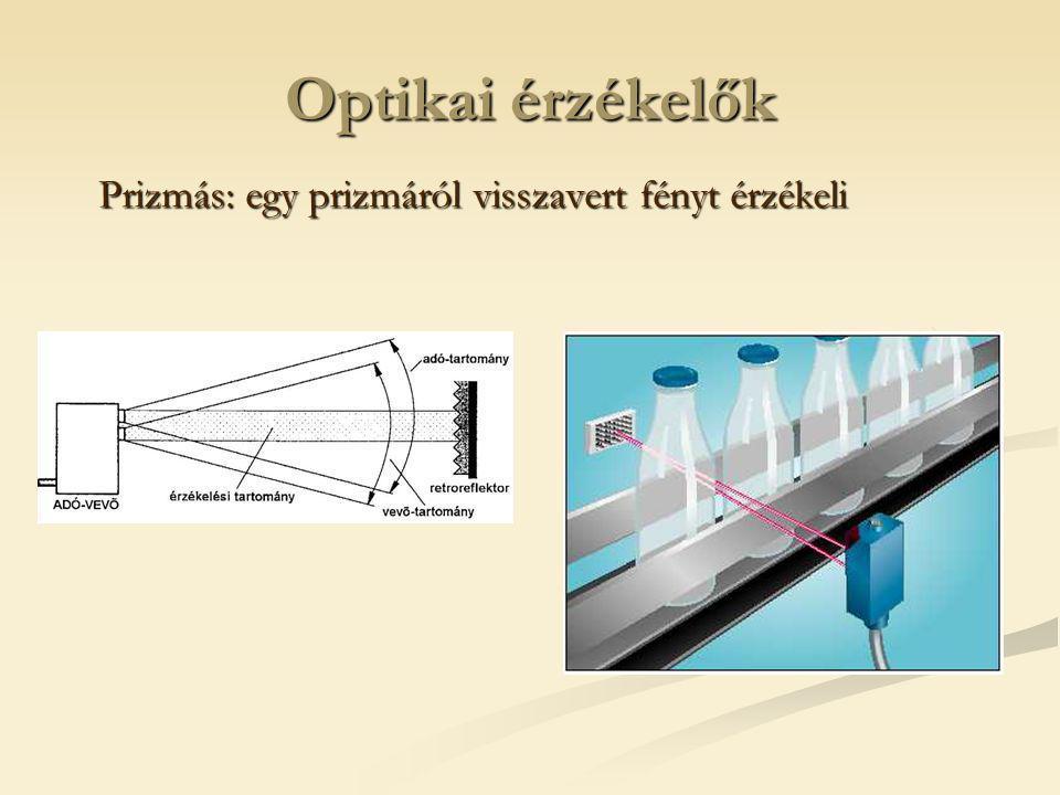 Optikai érzékelők Prizmás: egy prizmáról visszavert fényt érzékeli
