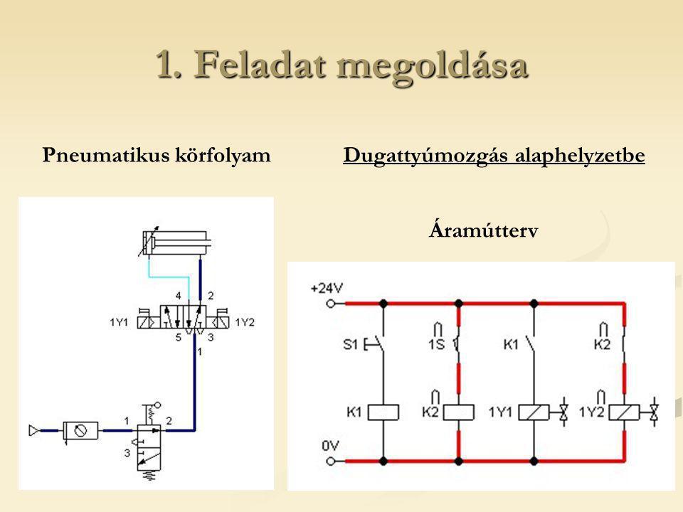 1. Feladat megoldása Pneumatikus körfolyam