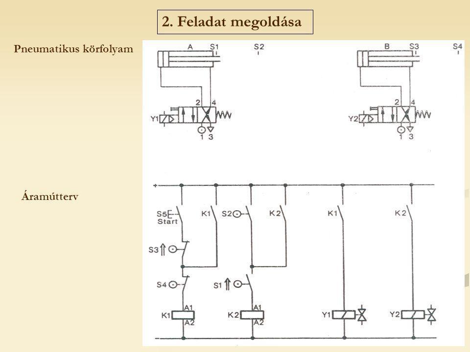 2. Feladat megoldása Pneumatikus körfolyam Áramútterv