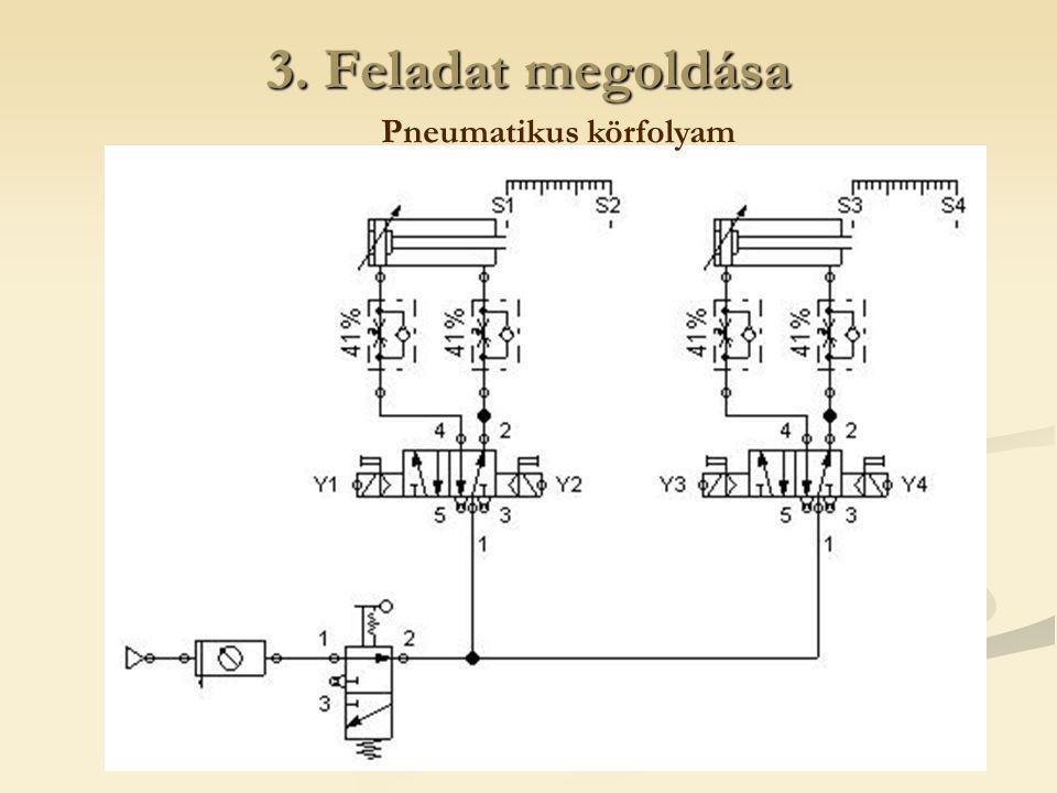 3. Feladat megoldása Pneumatikus körfolyam