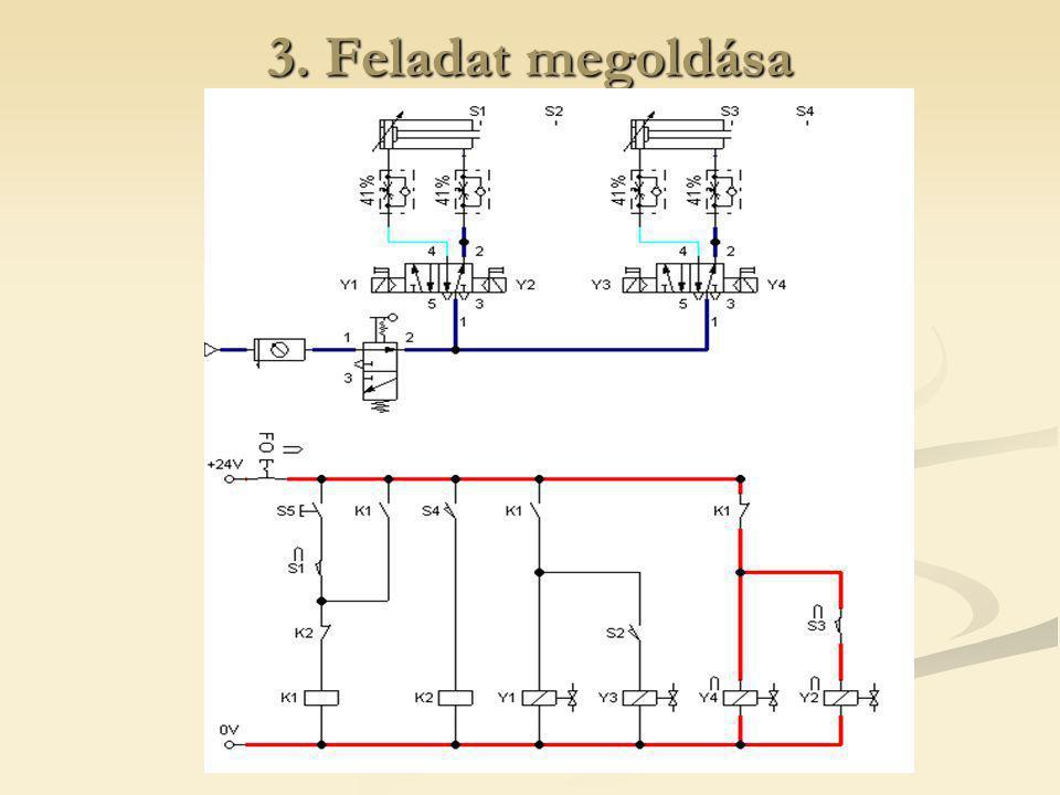 3. Feladat megoldása