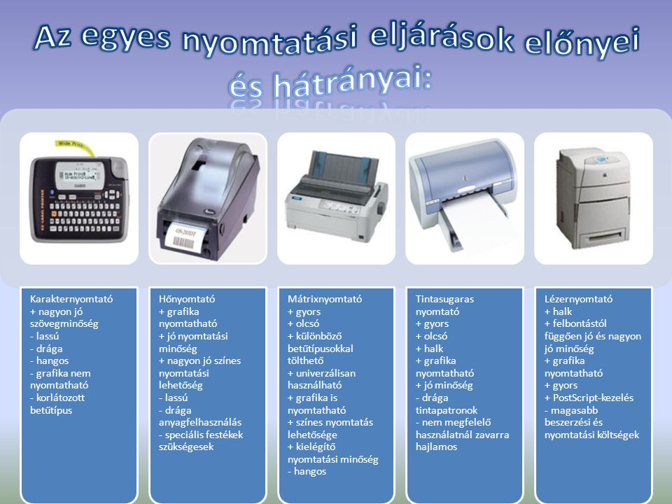 Az egyes nyomtatási eljárások előnyei és hátrányai: