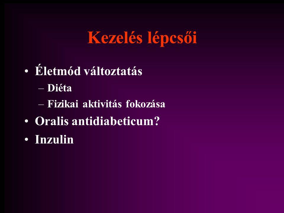 Kezelés lépcsői Életmód változtatás Oralis antidiabeticum Inzulin
