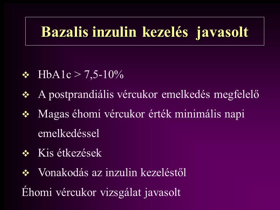 Bazalis inzulin kezelés javasolt