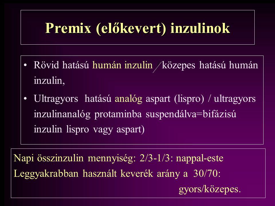 Premix (előkevert) inzulinok