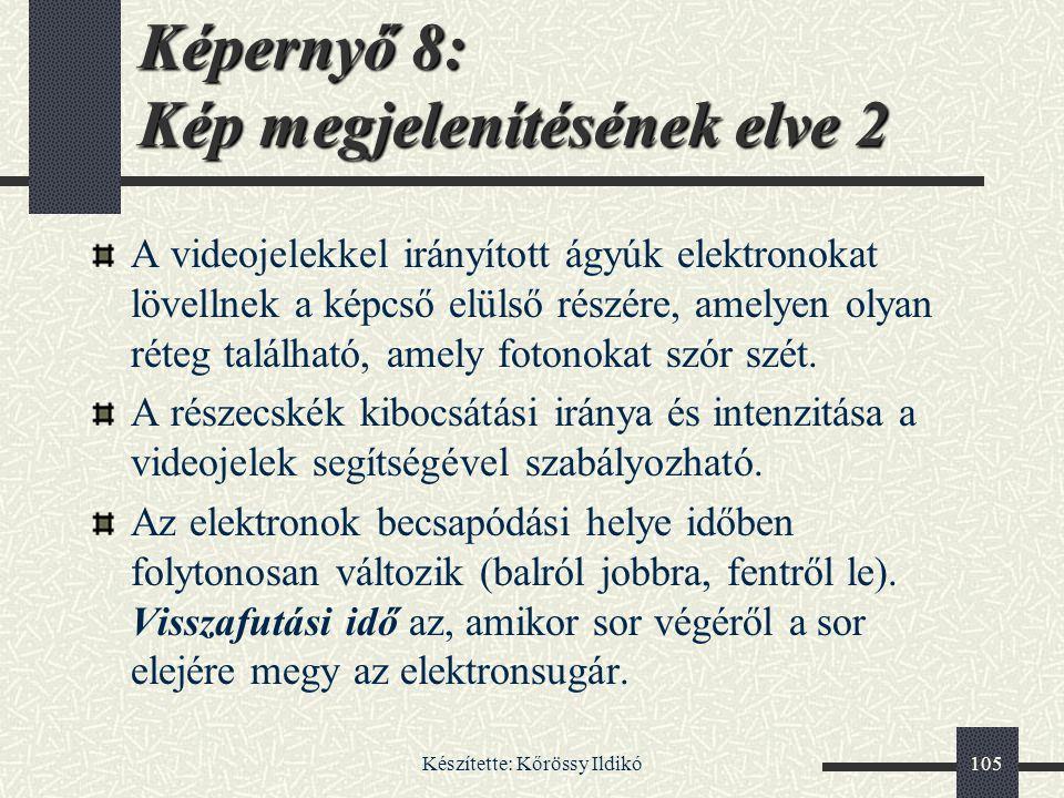 Képernyő 8: Kép megjelenítésének elve 2
