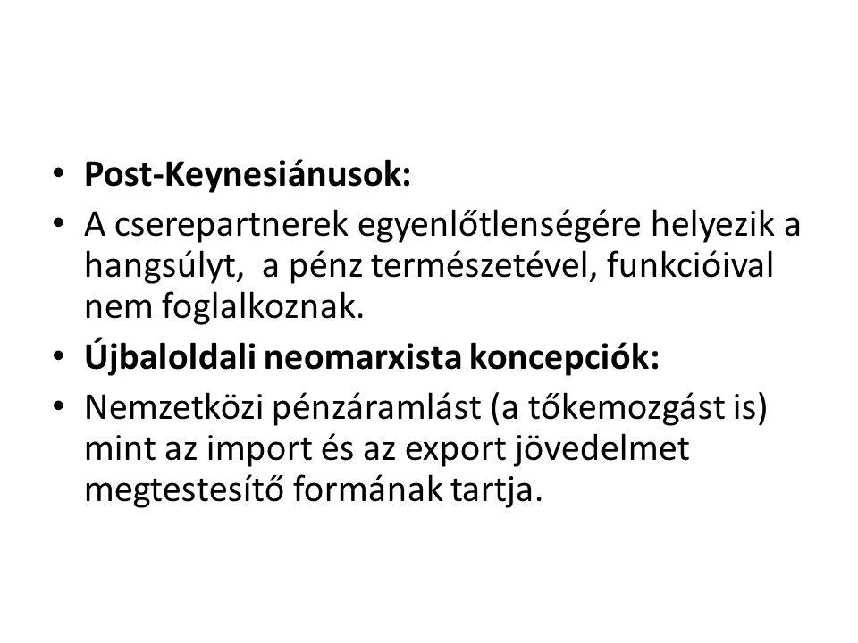 Post-Keynesiánusok: A cserepartnerek egyenlőtlenségére helyezik a hangsúlyt, a pénz természetével, funkcióival nem foglalkoznak.