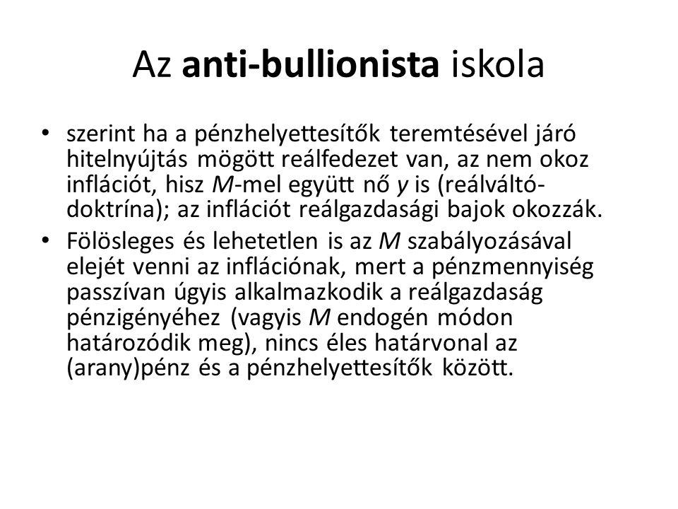 Az anti-bullionista iskola
