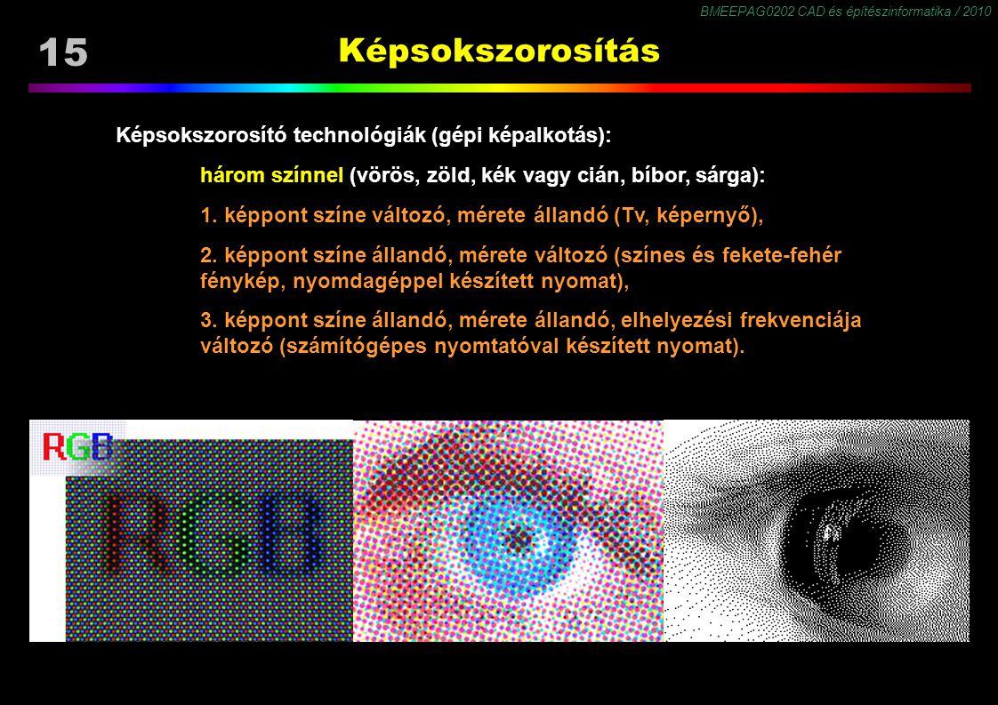 Képsokszorosítás Képsokszorosító technológiák (gépi képalkotás):