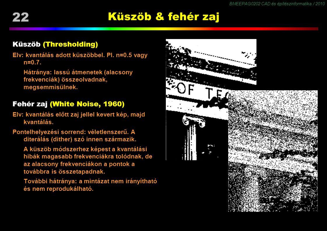 Küszöb & fehér zaj Küszöb (Thresholding) Fehér zaj (White Noise, 1960)