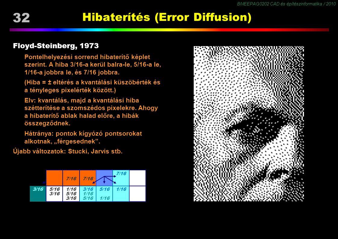 Hibaterítés (Error Diffusion)