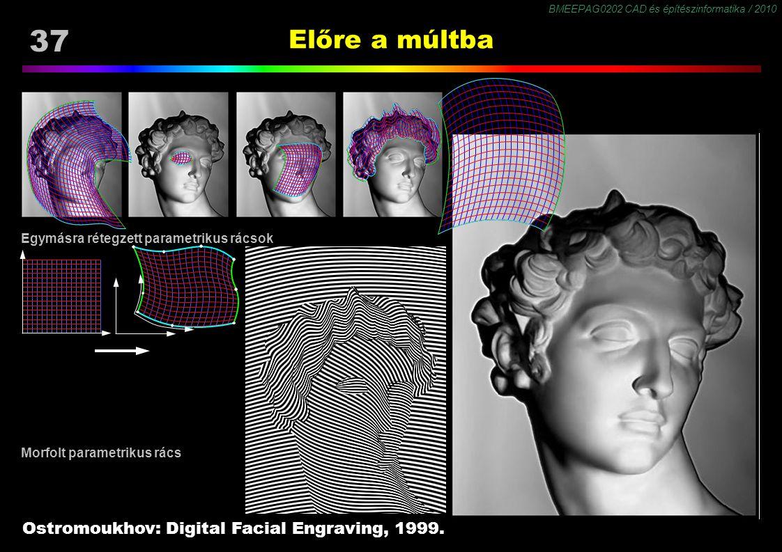 Előre a múltba Ostromoukhov: Digital Facial Engraving, 1999.