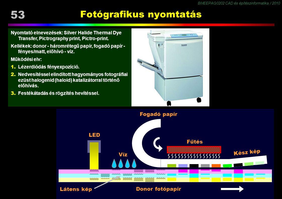 Fotógrafikus nyomtatás