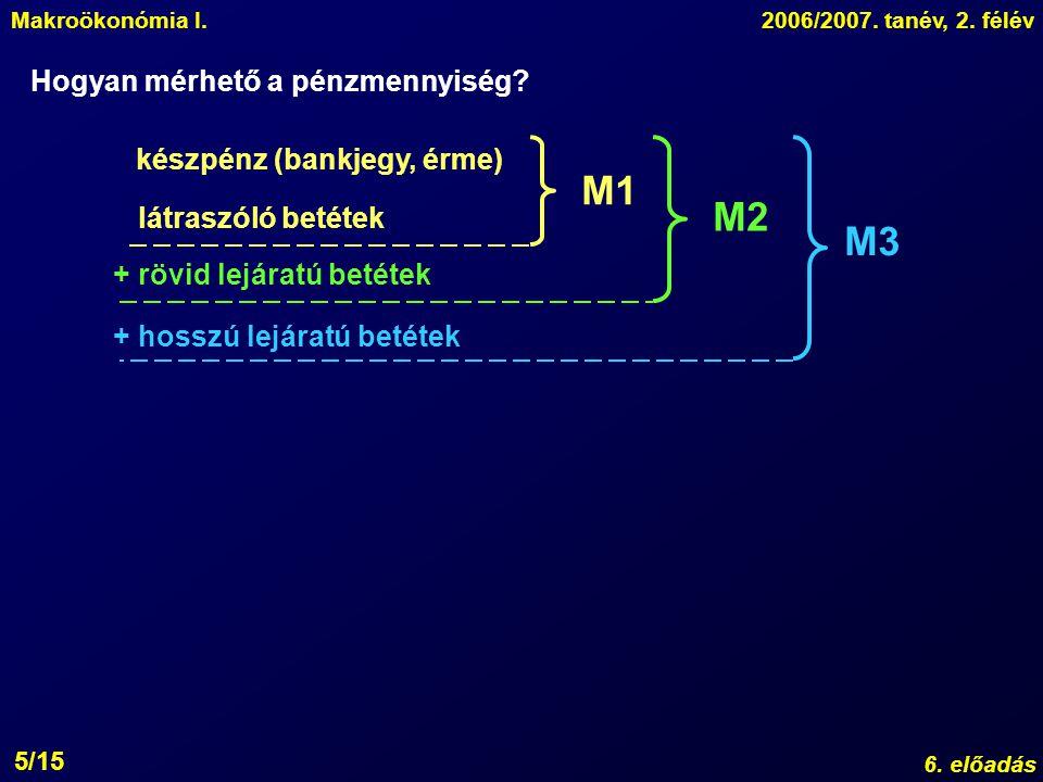 M1 M2 M3 Hogyan mérhető a pénzmennyiség készpénz (bankjegy, érme)