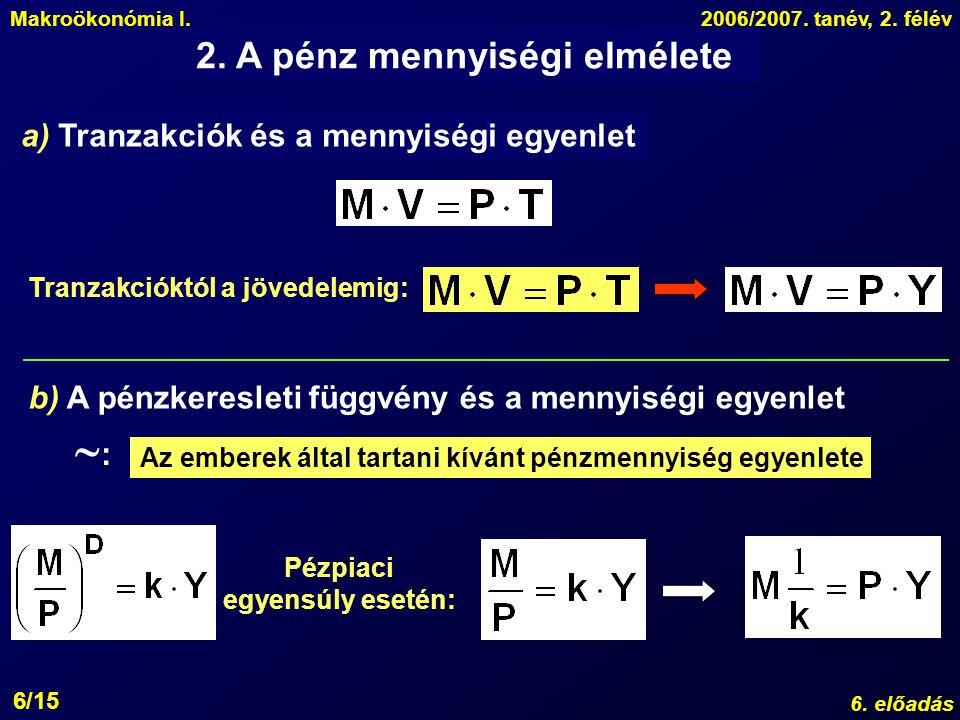 2. A pénz mennyiségi elmélete