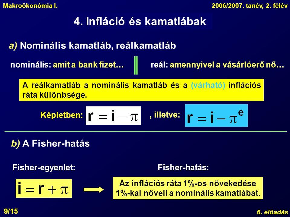 4. Infláció és kamatlábak