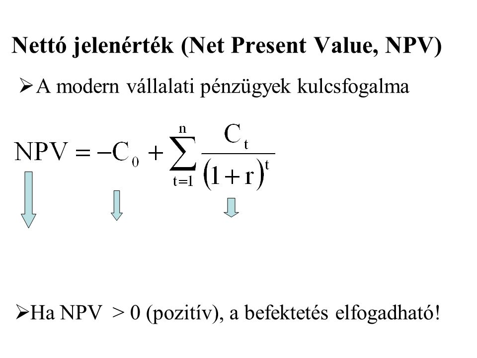 Nettó jelenérték (Net Present Value, NPV)