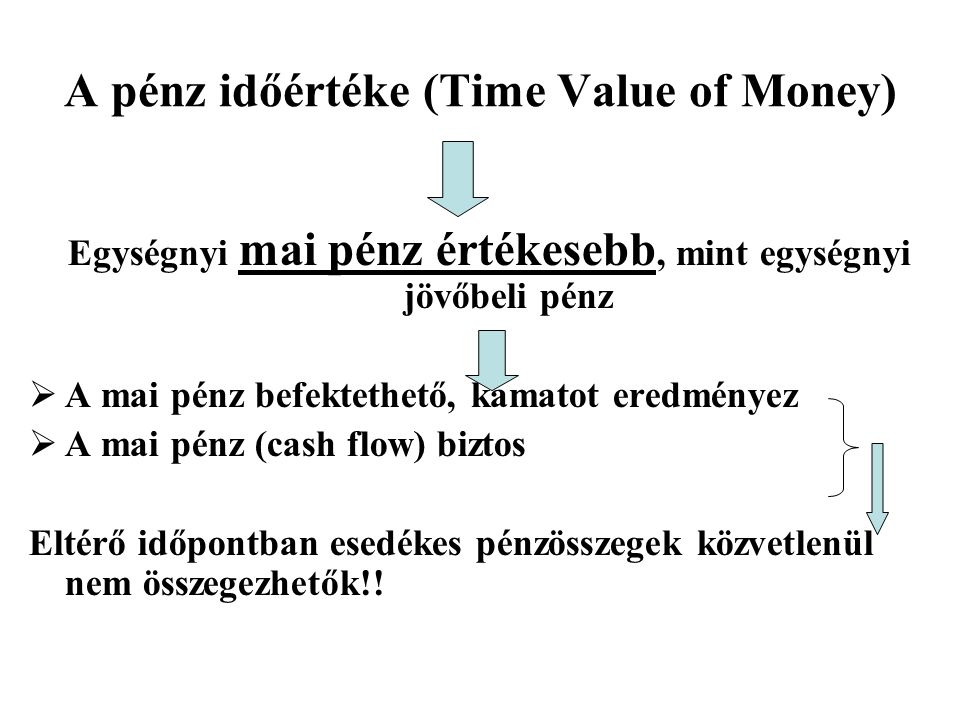 A pénz időértéke (Time Value of Money)