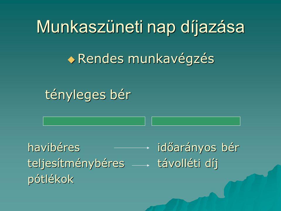 Munkaszüneti nap díjazása