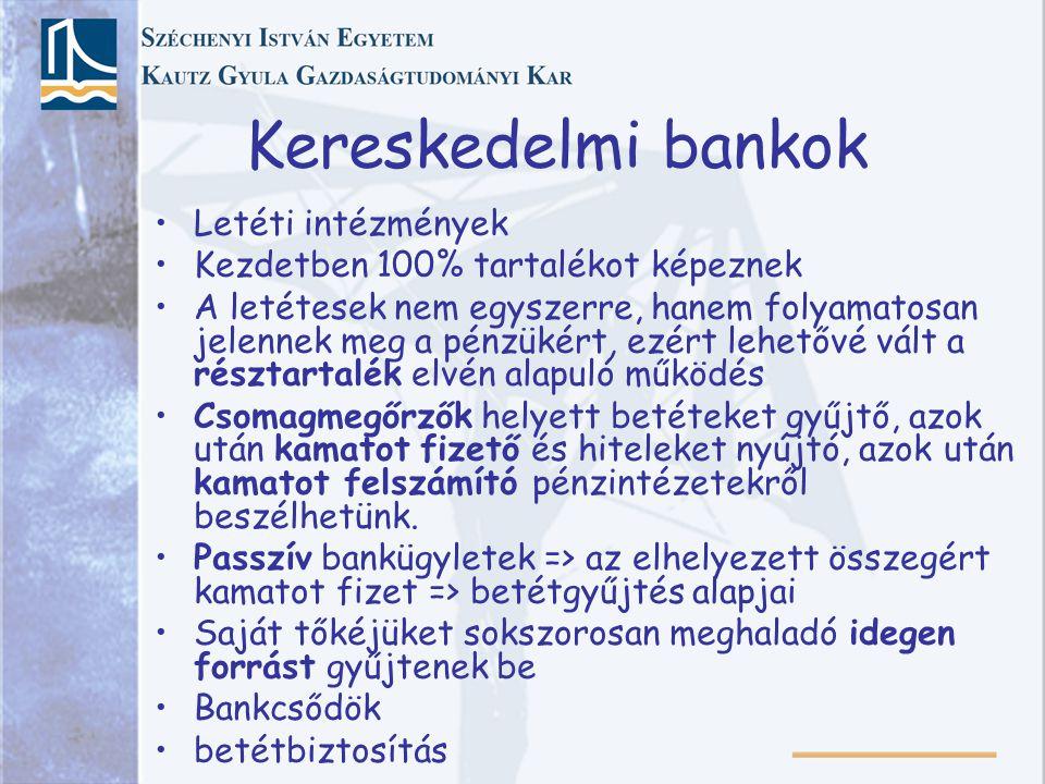 Kereskedelmi bankok Letéti intézmények