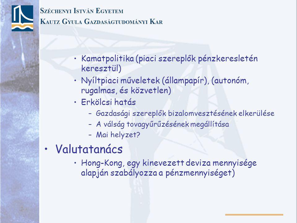 Valutatanács Kamatpolitika (piaci szereplők pénzkeresletén keresztül)