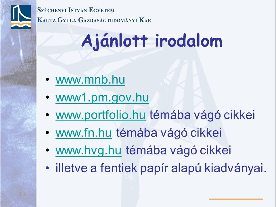 Ajánlott irodalom www.mnb.hu www1.pm.gov.hu