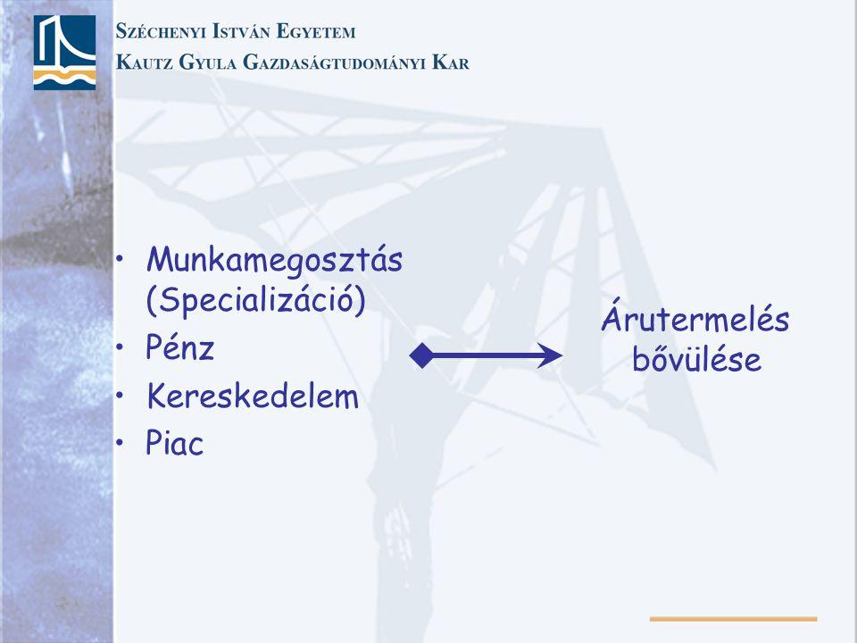 Árutermelés bővülése Munkamegosztás (Specializáció) Pénz Kereskedelem Piac